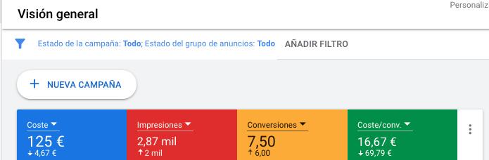 hakagure-resultados-googleads